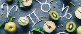 Гороскоп диеты и здоровья для Тельца
