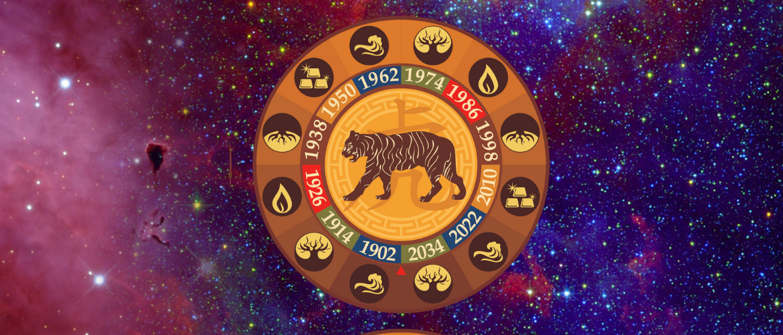 Гороскоп Тигра на 2022 год