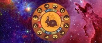 Гороскоп Кролика на 2022 год