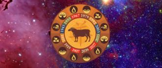 Гороскоп Козы на 2022 год