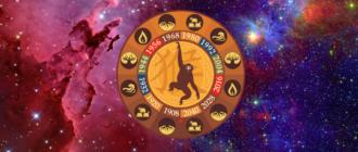 Гороскоп Обезьяны на 2022 год