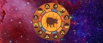Гороскоп свиньи на 2022 год